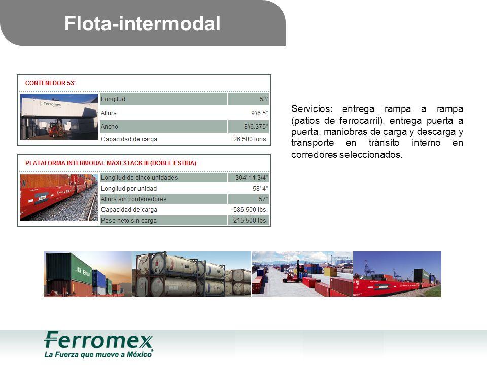 Flota-intermodal Servicios: entrega rampa a rampa (patios de ferrocarril), entrega puerta a puerta, maniobras de carga y descarga y transporte en tránsito interno en corredores seleccionados.