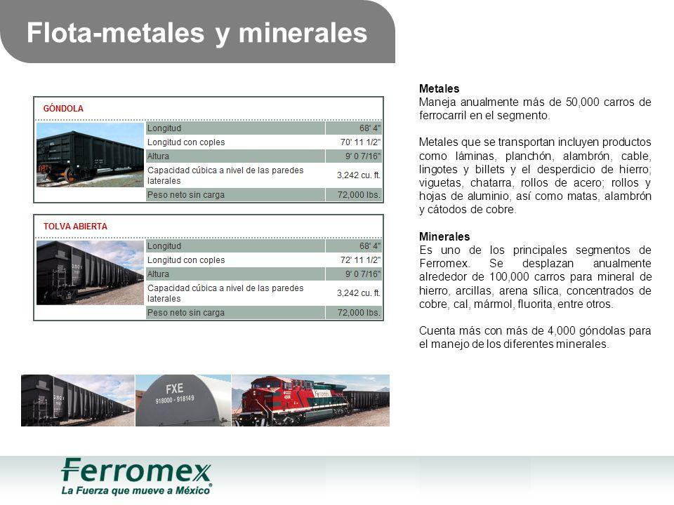 Flota-metales y minerales Metales Maneja anualmente más de 50,000 carros de ferrocarril en el segmento.