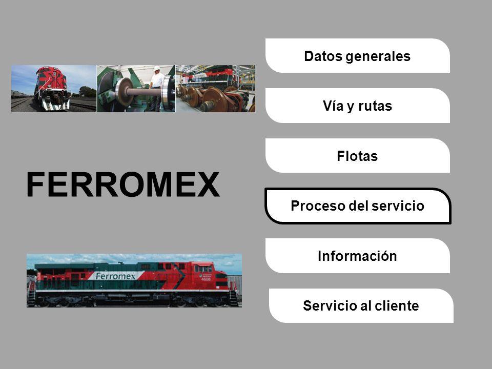 Proceso del servicioVía y rutasDatos generalesFlotasInformaciónServicio al cliente FERROMEX Proceso del servicio