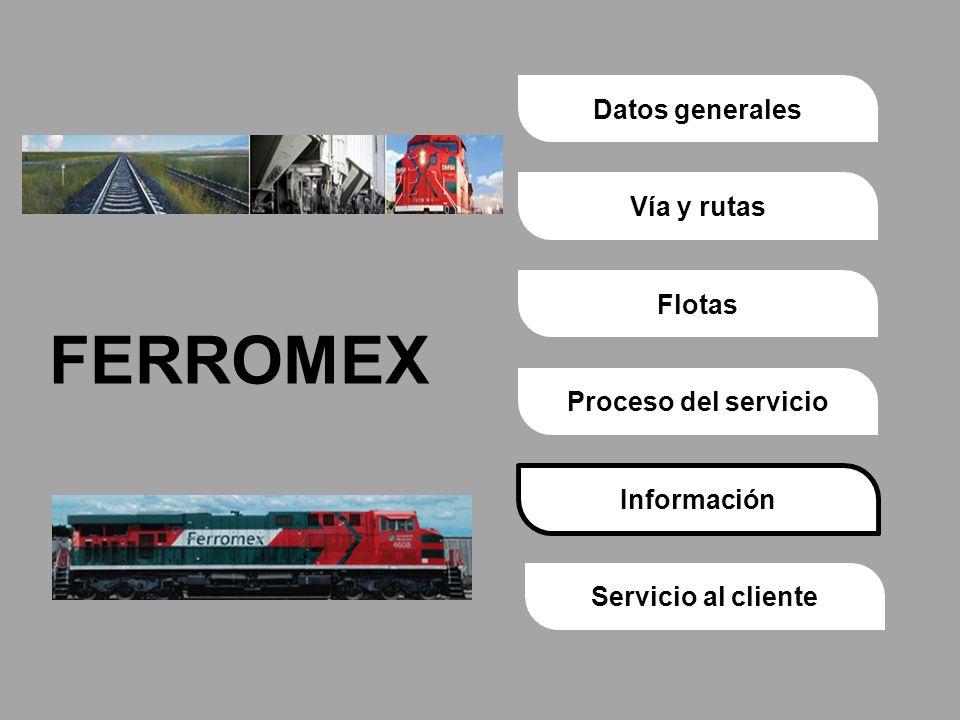 Proceso del servicioVía y rutasDatos generalesFlotasInformaciónServicio al cliente FERROMEX Información