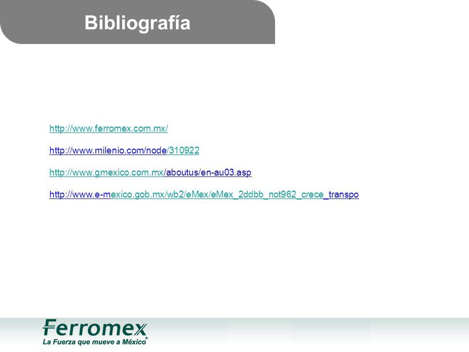 http://www.ferromex.com.mx/ http://www.milenio.com/node/310922/310922 http://www.gmexico.com.mxhttp://www.gmexico.com.mx/aboutus/en-au03.asp http://www.e-mexico.gob.mx/wb2/eMex/eMex_2ddbb_not962_crece_transpoexico.gob.mx/wb2/eMex/eMex_2ddbb_not962_crece Bibliografía
