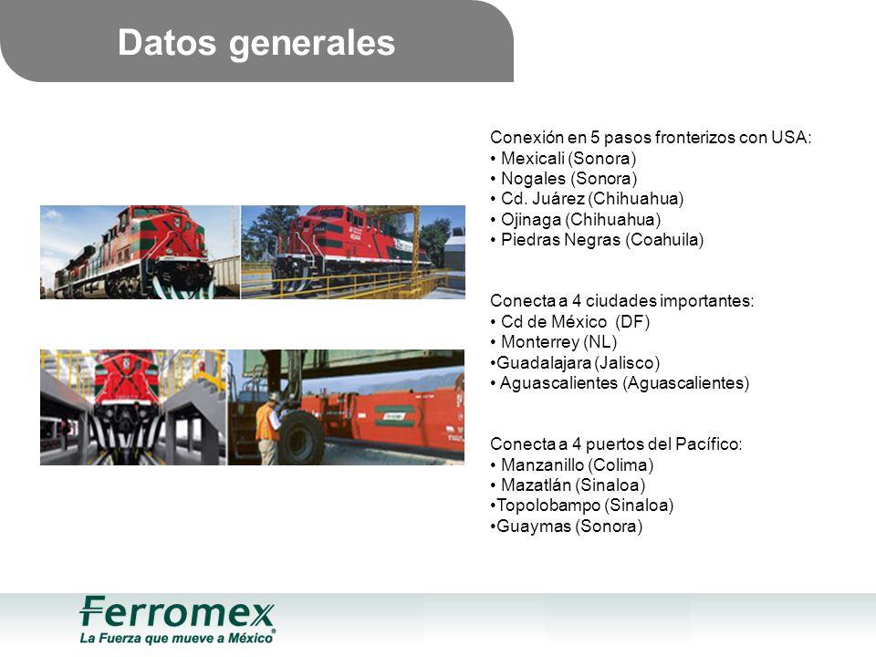 Datos generales Conexión en 5 pasos fronterizos con USA: Mexicali (Sonora) Nogales (Sonora) Cd.