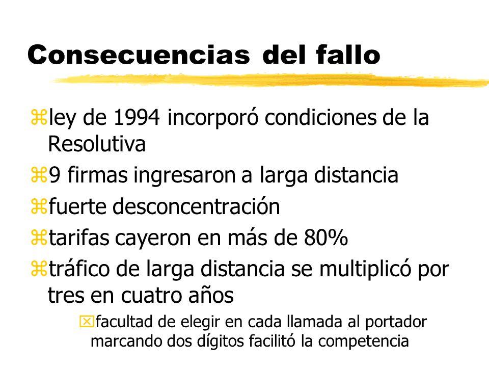 Consecuencias del fallo zley de 1994 incorporó condiciones de la Resolutiva z9 firmas ingresaron a larga distancia zfuerte desconcentración ztarifas c