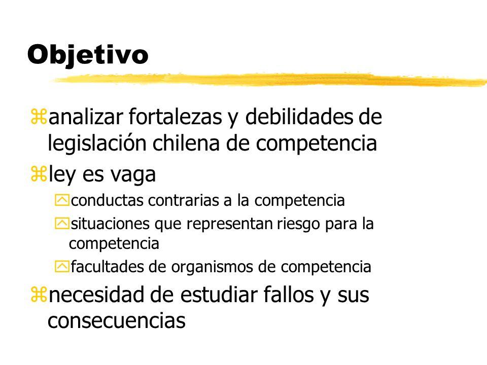 Objetivo zanalizar fortalezas y debilidades de legislación chilena de competencia zley es vaga yconductas contrarias a la competencia ysituaciones que