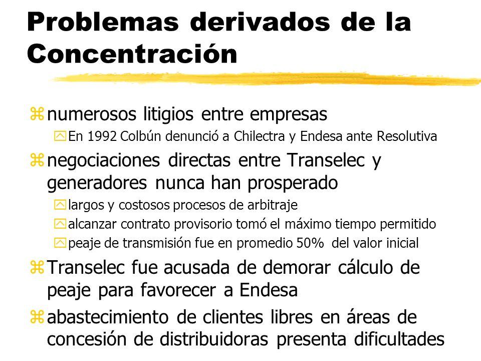Problemas derivados de la Concentración znumerosos litigios entre empresas yEn 1992 Colbún denunció a Chilectra y Endesa ante Resolutiva znegociacione