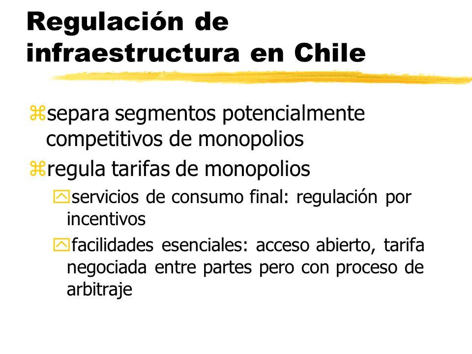 Regulación de infraestructura en Chile zsepara segmentos potencialmente competitivos de monopolios zregula tarifas de monopolios yservicios de consumo