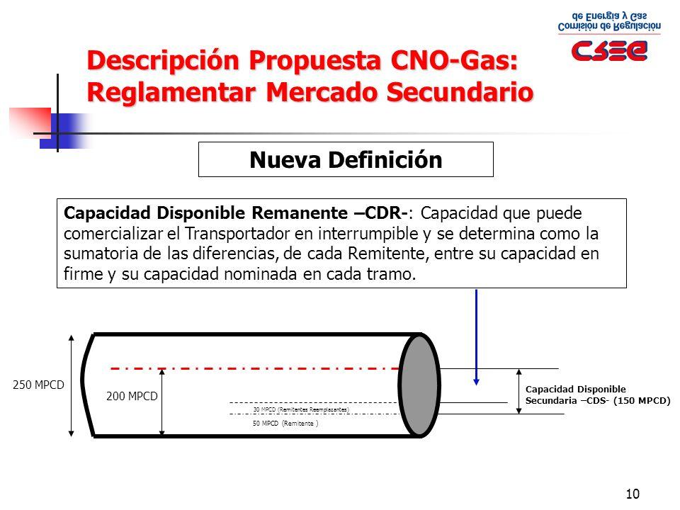 10 Descripción Propuesta CNO-Gas: Reglamentar Mercado Secundario Nueva Definición Capacidad Disponible Remanente –CDR-: Capacidad que puede comerciali