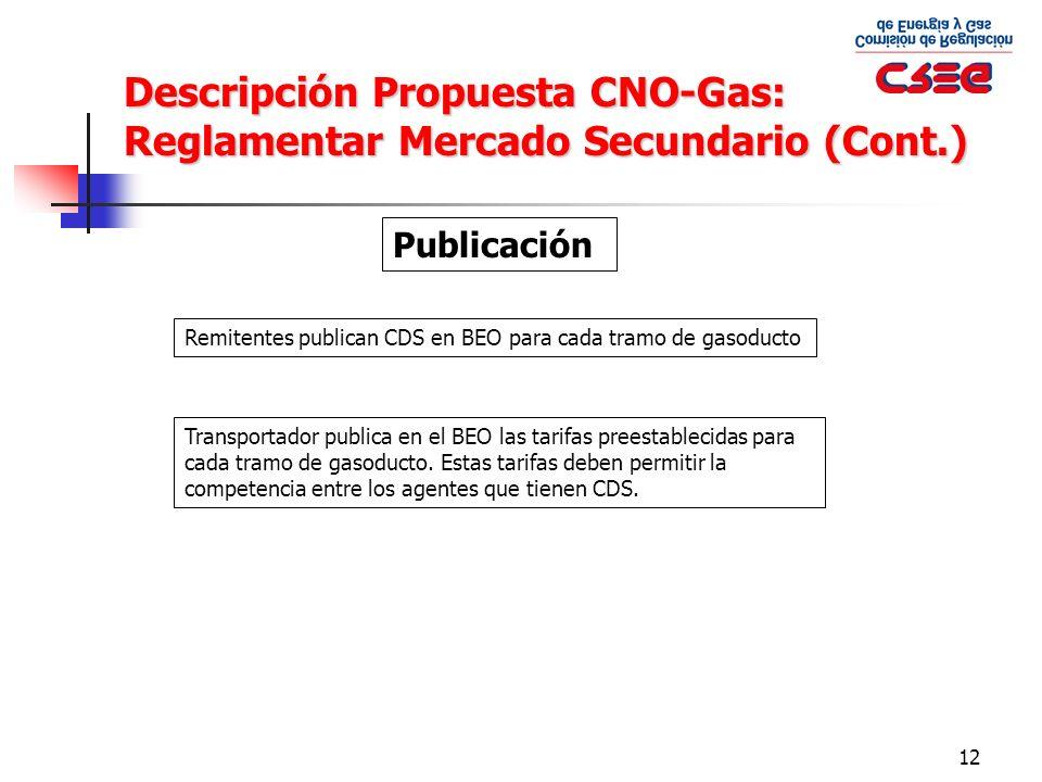 12 Publicación Remitentes publican CDS en BEO para cada tramo de gasoducto Transportador publica en el BEO las tarifas preestablecidas para cada tramo