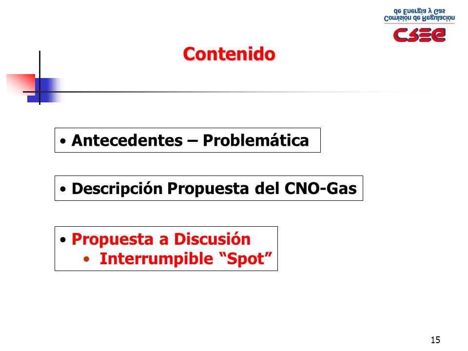 15 Contenido Antecedentes – Problemática Descripción Propuesta del CNO-Gas Propuesta a Discusión Interrumpible Spot