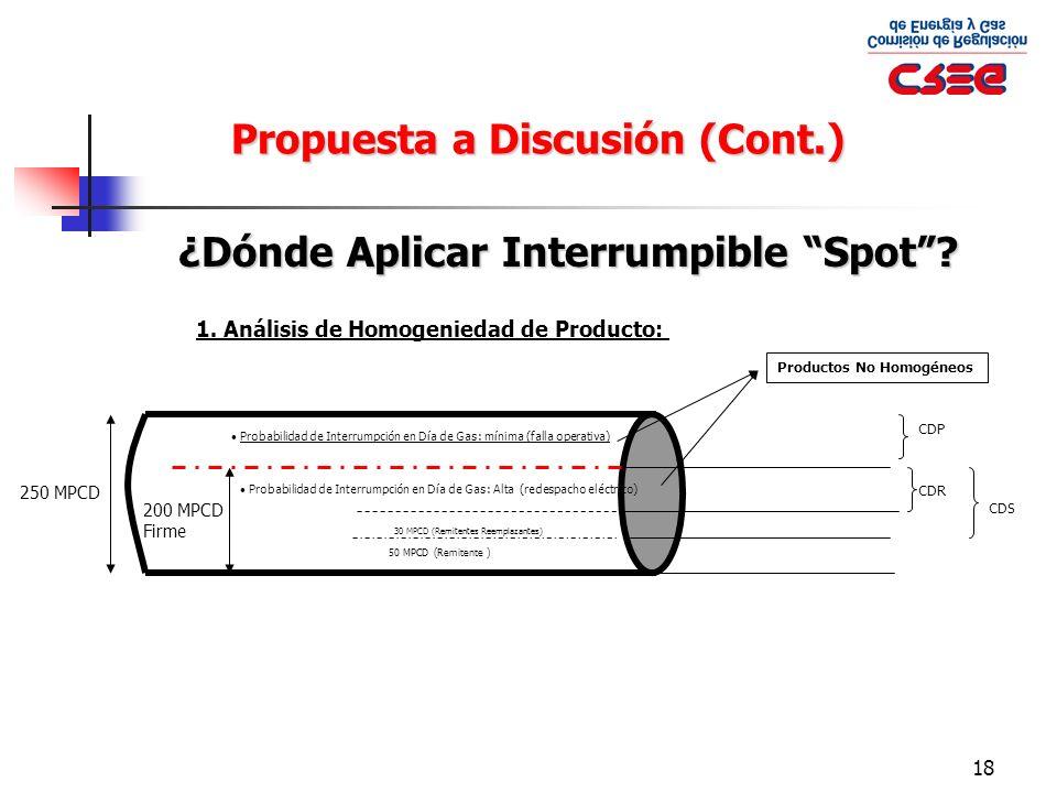 18 50 MPCD (Remitente ) 30 MPCD (Remitentes Reemplazantes) 250 MPCD 200 MPCD Firme ¿Dónde Aplicar Interrumpible Spot? Propuesta a Discusión (Cont.) CD