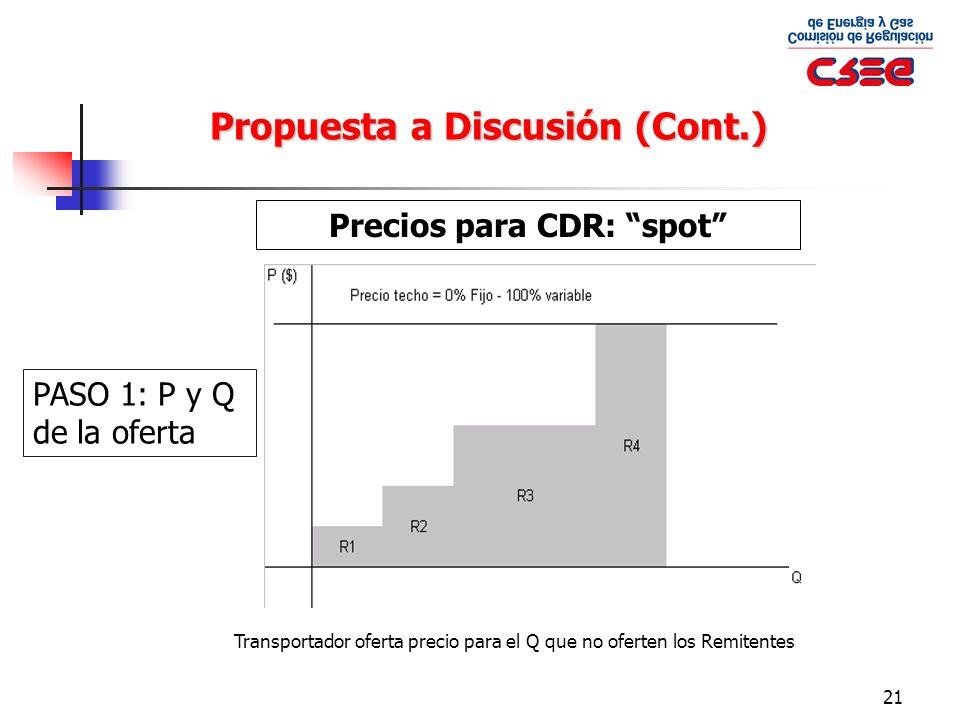 21 Propuesta a Discusión (Cont.) Precios para CDR: spot Transportador oferta precio para el Q que no oferten los Remitentes PASO 1: P y Q de la oferta