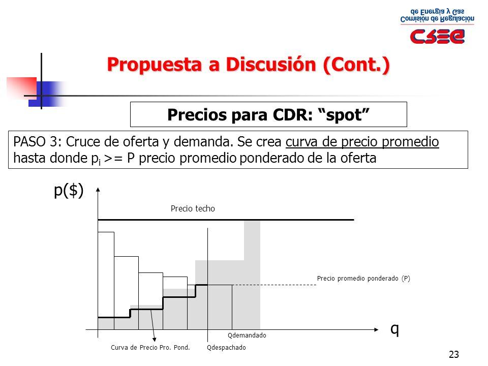 23 Propuesta a Discusión (Cont.) Precios para CDR: spot PASO 3: Cruce de oferta y demanda. Se crea curva de precio promedio hasta donde p i >= P preci