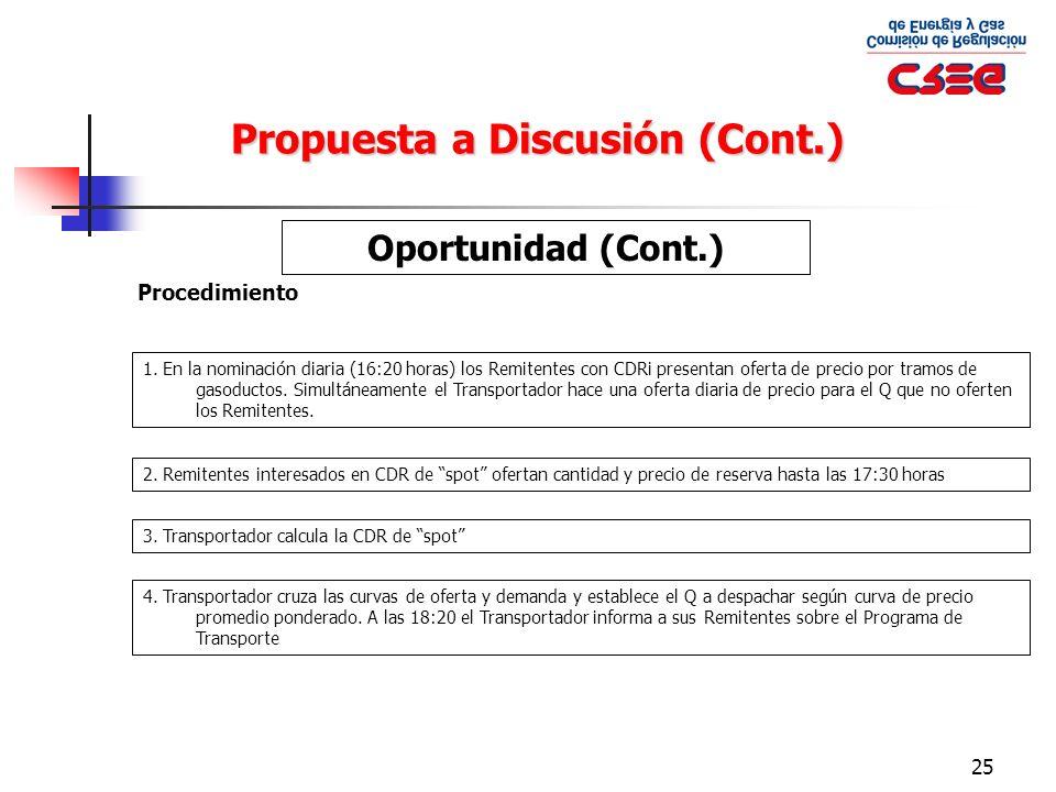 25 Propuesta a Discusión (Cont.) Oportunidad (Cont.) 1. En la nominación diaria (16:20 horas) los Remitentes con CDRi presentan oferta de precio por t