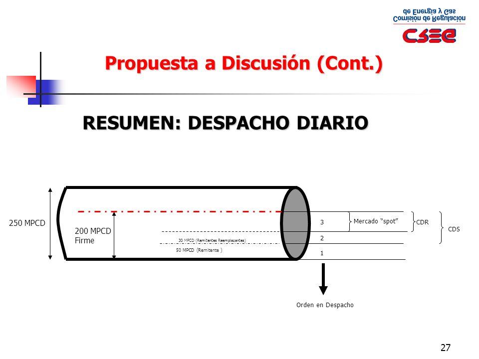 27 50 MPCD (Remitente ) 30 MPCD (Remitentes Reemplazantes) 250 MPCD 200 MPCD Firme RESUMEN: DESPACHO DIARIO Propuesta a Discusión (Cont.) 1 2 CDR Merc