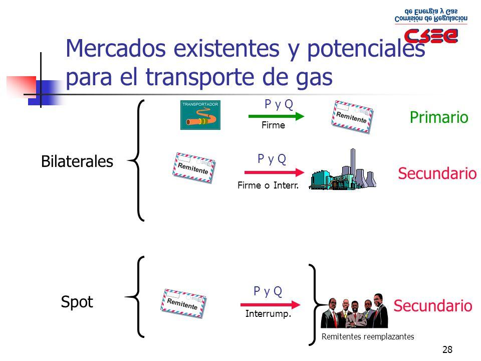 28 Mercados existentes y potenciales para el transporte de gas Bilaterales Spot Remitente Primario Secundario Firme Interr. o P y Q Secundario P y Q I