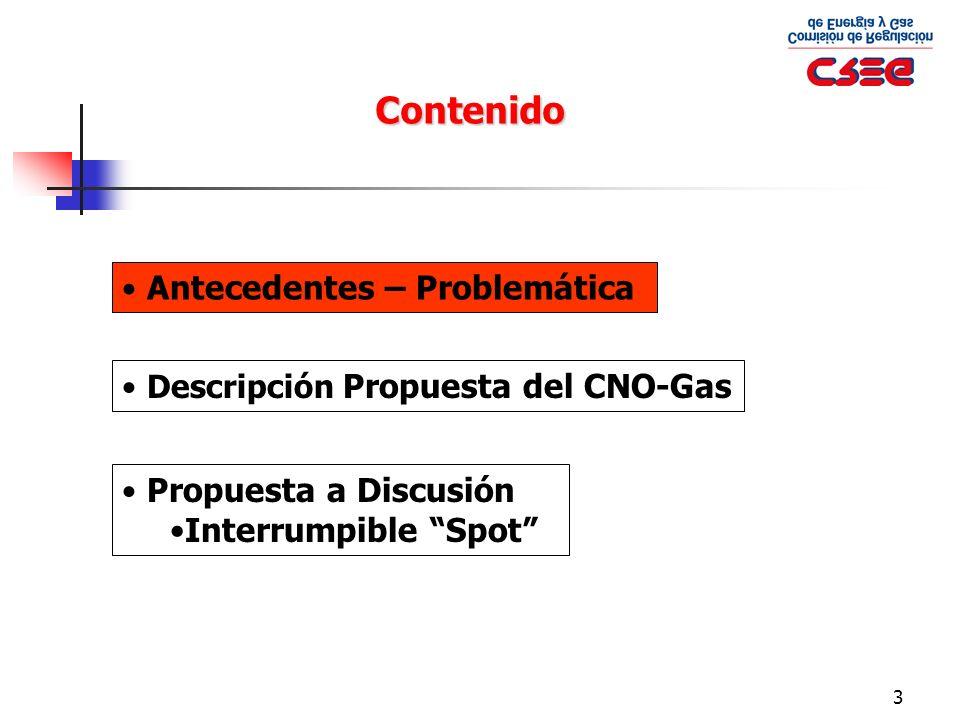 14 CNO-GasAnálisis CREG SecundarioSecundario, Interrumpible, Diario.