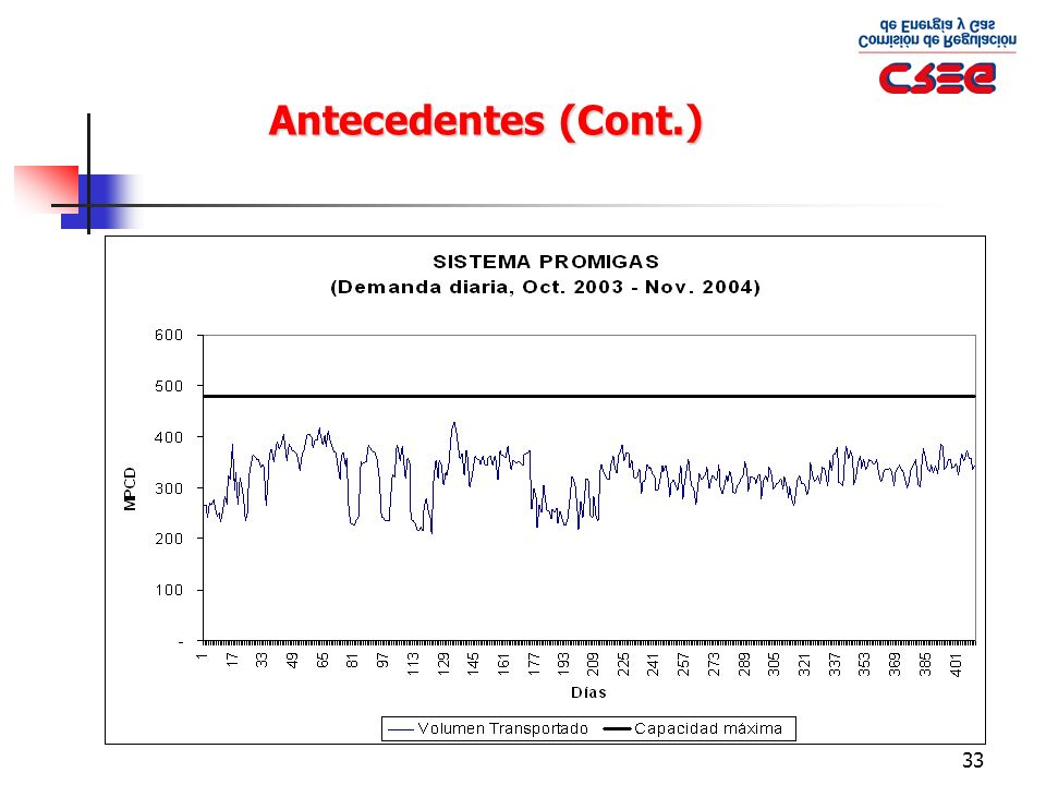 33 Antecedentes (Cont.)