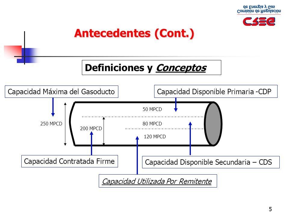 5 Antecedentes (Cont.) Definiciones y Conceptos Capacidad Máxima del Gasoducto 250 MPCD Capacidad Contratada Firme 200 MPCD Capacidad Utilizada Por Re