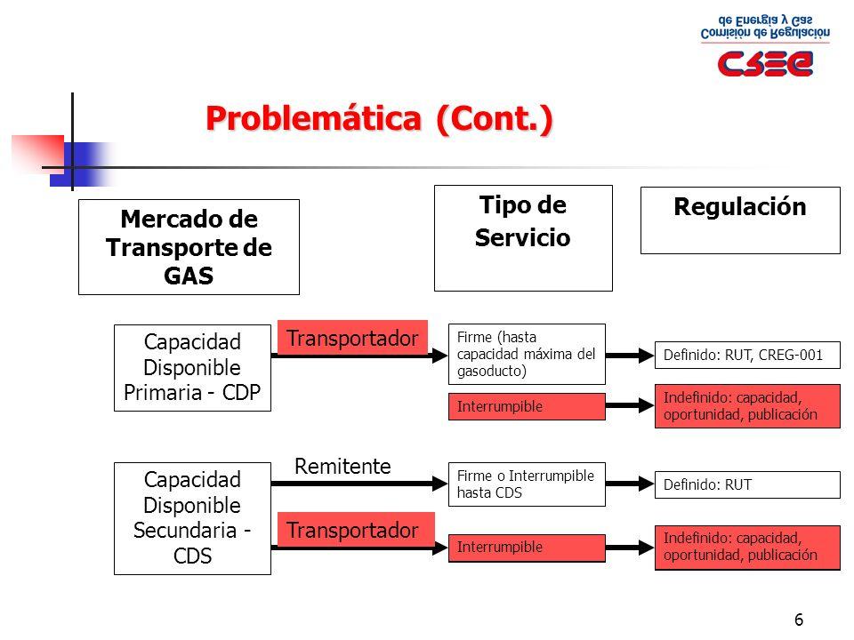 6 Problemática (Cont.) Mercado de Transporte de GAS Capacidad Disponible Primaria - CDP Capacidad Disponible Secundaria - CDS Tipo de Servicio Firme (