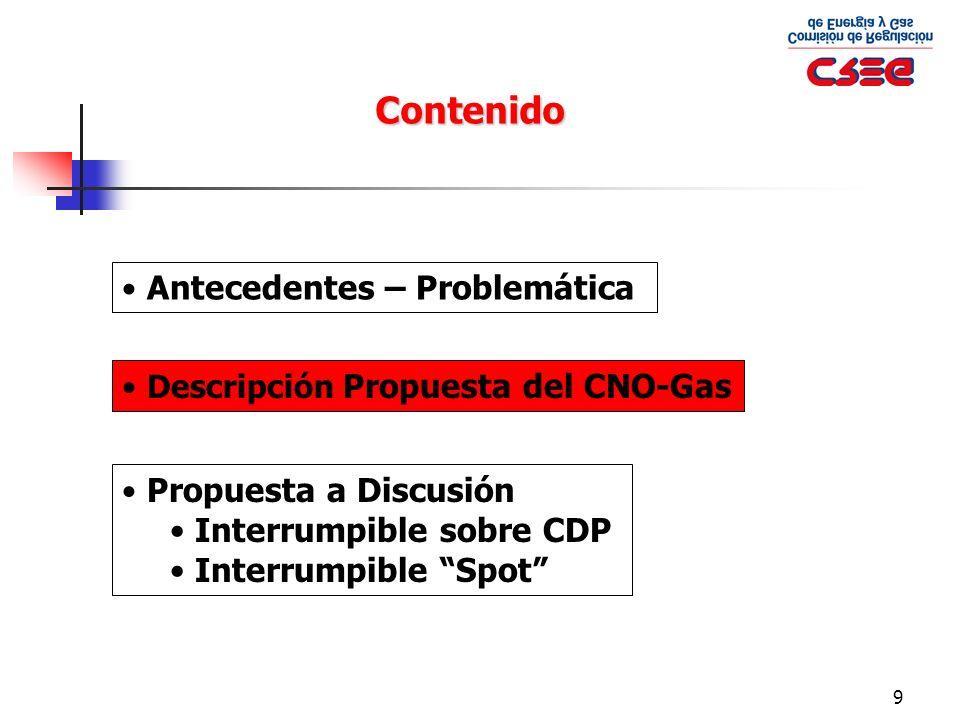9 Contenido Antecedentes – Problemática Descripción Propuesta del CNO-Gas Propuesta a Discusión Interrumpible sobre CDP Interrumpible Spot