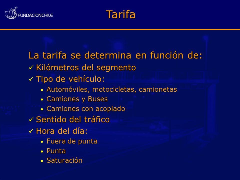 Tarifa La tarifa se determina en función de: Kilómetros del segmento Kilómetros del segmento Tipo de vehículo: Tipo de vehículo: Automóviles, motocicl