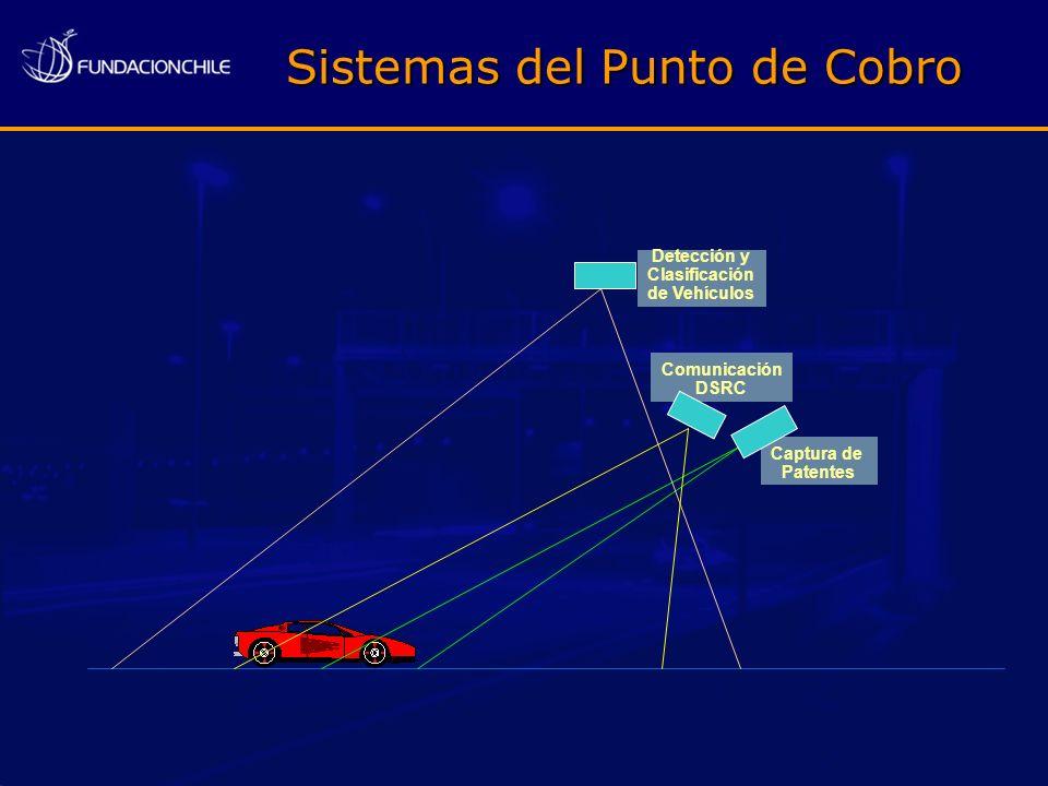 Sistemas del Punto de Cobro Captura de Patentes Comunicación DSRC Detección y Clasificación de Vehículos