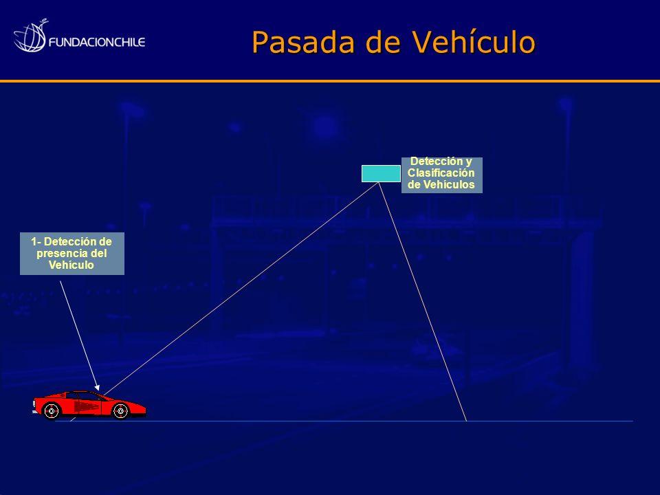 Pasada de Vehículo Detección y Clasificación de Vehículos 1- Detección de presencia del Vehículo