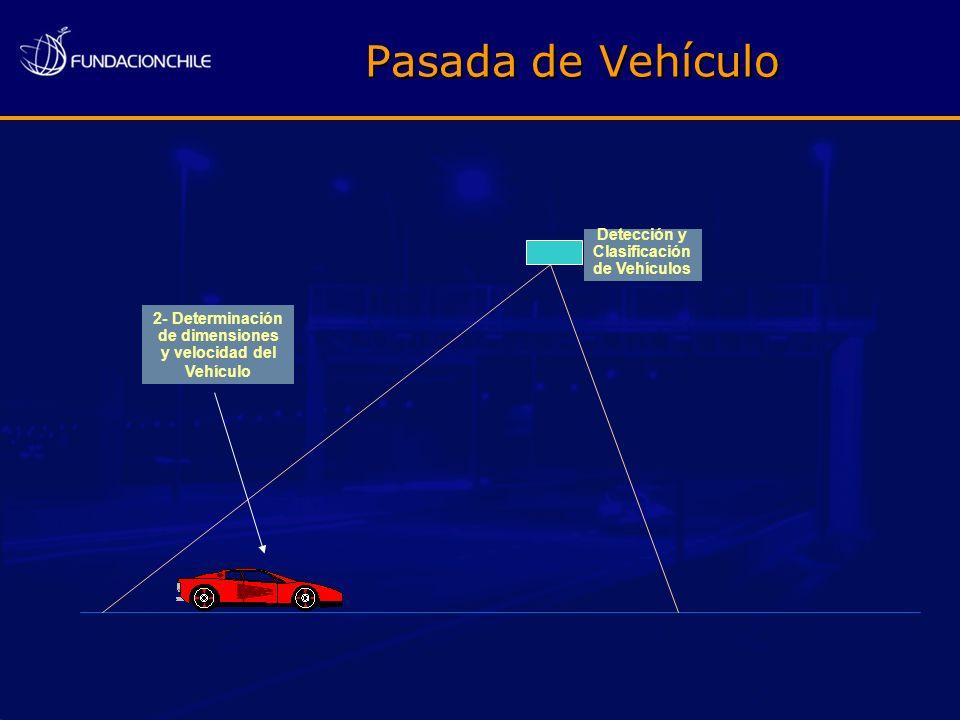 Pasada de Vehículo Detección y Clasificación de Vehículos 2- Determinación de dimensiones y velocidad del Vehículo
