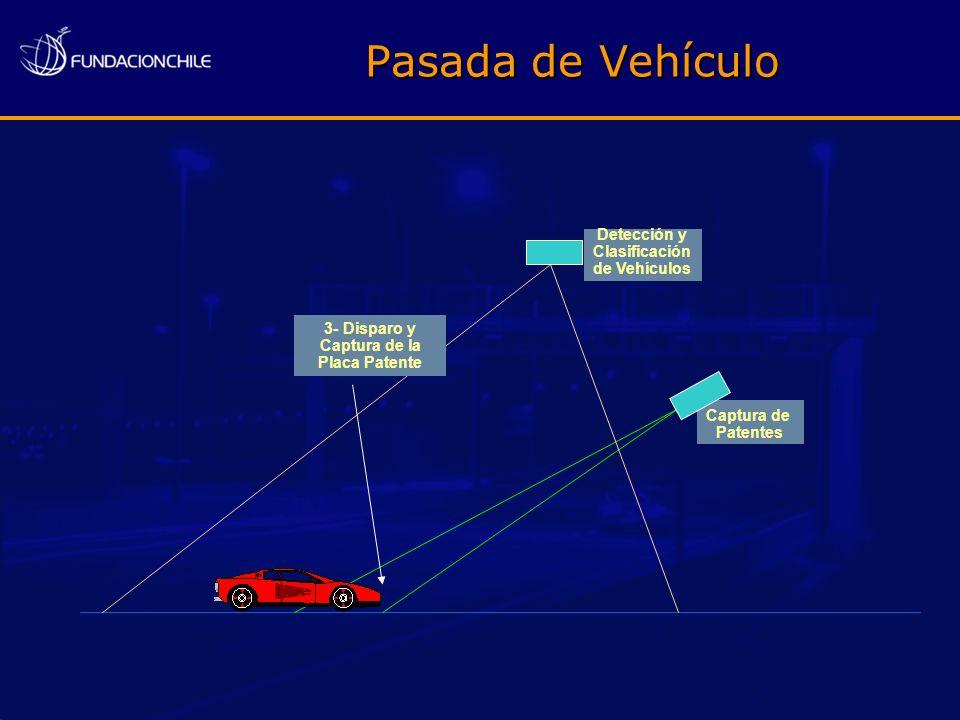 Pasada de Vehículo Captura de Patentes Detección y Clasificación de Vehículos 3- Disparo y Captura de la Placa Patente