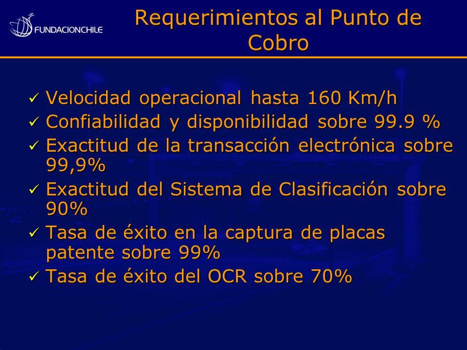 Requerimientos al Punto de Cobro Velocidad operacional hasta 160 Km/h Velocidad operacional hasta 160 Km/h Confiabilidad y disponibilidad sobre 99.9 %