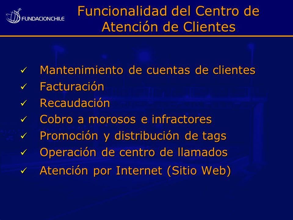 Funcionalidad del Centro de Atención de Clientes Mantenimiento de cuentas de clientes Mantenimiento de cuentas de clientes Facturación Facturación Rec