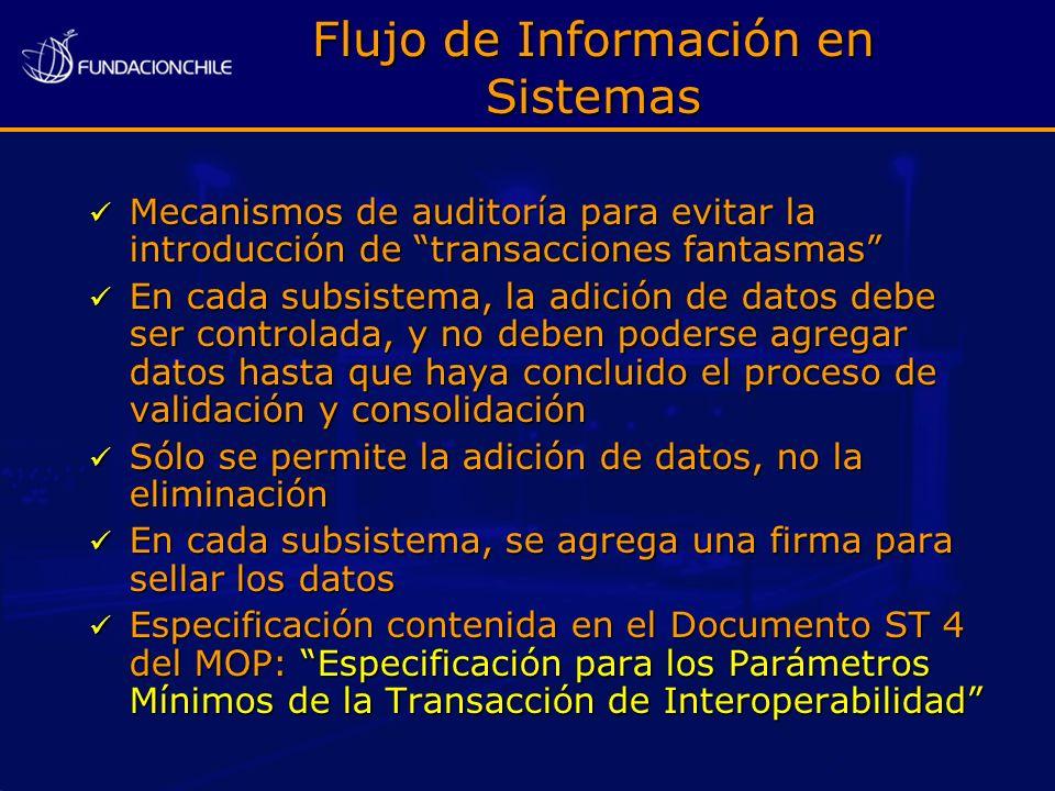 Flujo de Información en Sistemas Mecanismos de auditoría para evitar la introducción de transacciones fantasmas Mecanismos de auditoría para evitar la