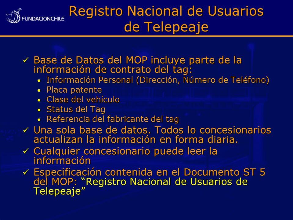 Registro Nacional de Usuarios de Telepeaje Base de Datos del MOP incluye parte de la información de contrato del tag: Base de Datos del MOP incluye pa