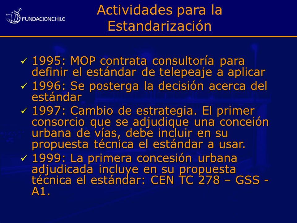 1995: MOP contrata consultoría para definir el estándar de telepeaje a aplicar 1995: MOP contrata consultoría para definir el estándar de telepeaje a