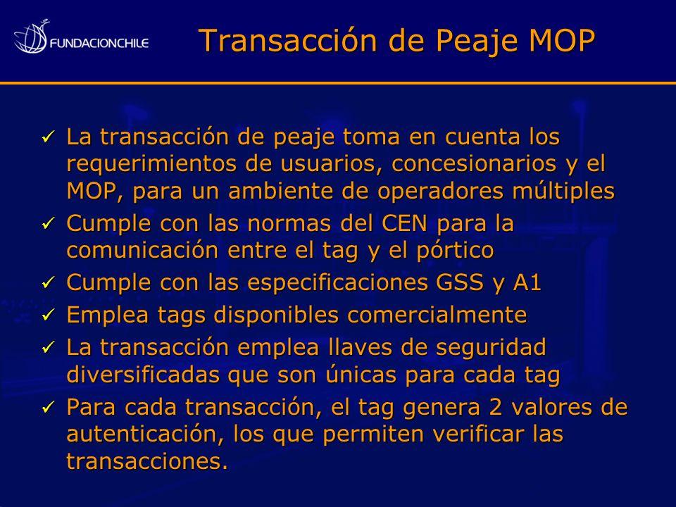 Transacción de Peaje MOP La transacción de peaje toma en cuenta los requerimientos de usuarios, concesionarios y el MOP, para un ambiente de operadore