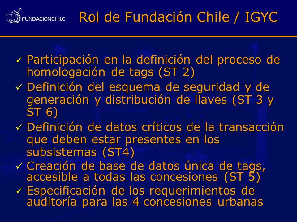 Participación en la definición del proceso de homologación de tags (ST 2) Participación en la definición del proceso de homologación de tags (ST 2) De