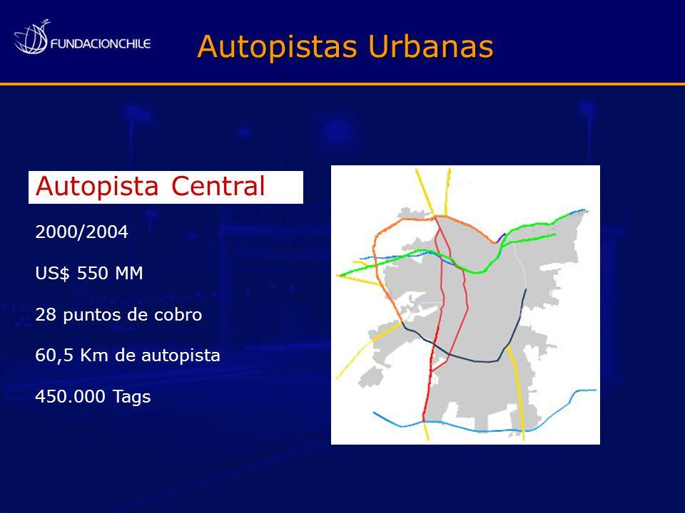 Autopista Central 2000/2004 US$ 550 MM 28 puntos de cobro 60,5 Km de autopista 450.000 Tags Autopistas Urbanas
