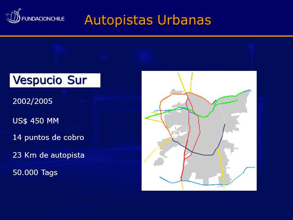 Pasada de Vehículo Comunicación DSRC Detección y Clasificación de Vehículos 4- Comunicación y Localización del Transponder