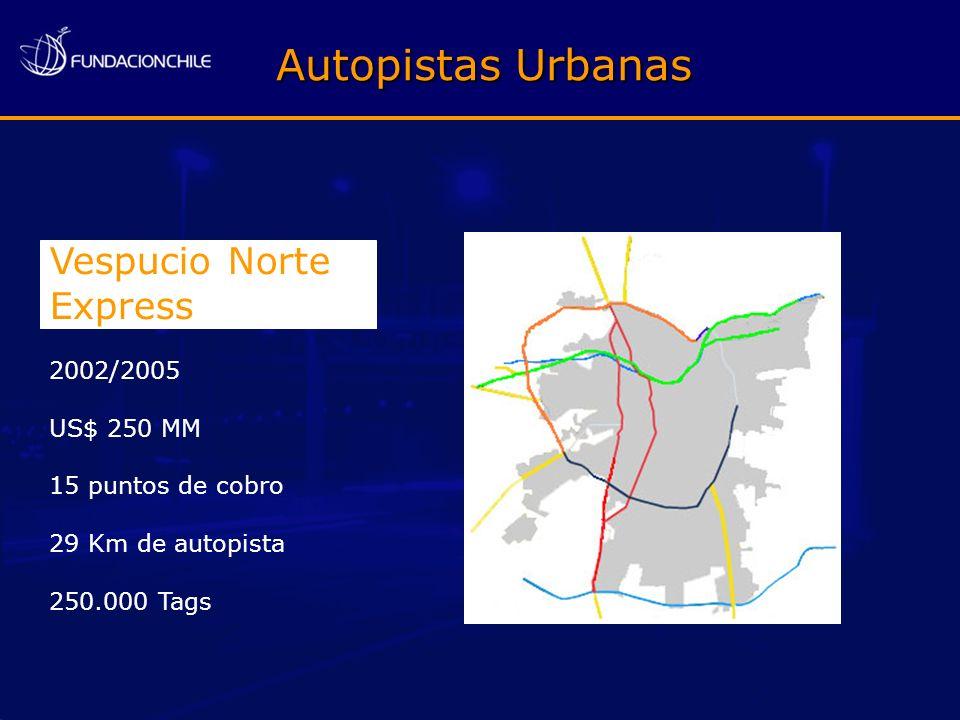 Vespucio Norte Express 2002/2005 US$ 250 MM 15 puntos de cobro 29 Km de autopista 250.000 Tags Autopistas Urbanas