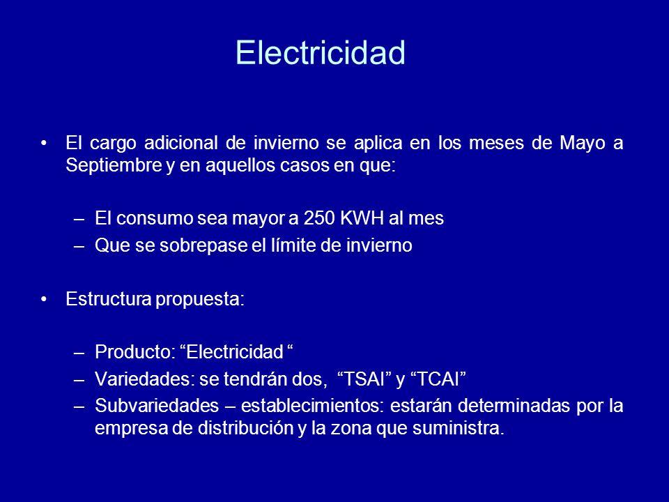 Electricidad Medición del precio: la tarifa con adicional de invierno presenta una cuenta tipo diferente entre los meses de invierno y verano.