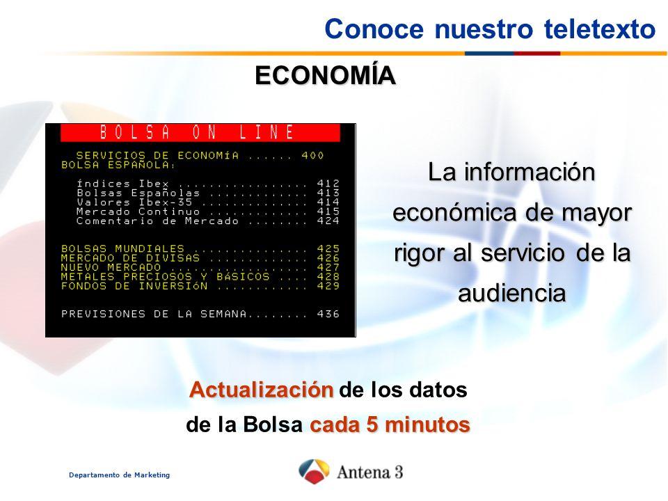 Departamento de Marketing ECONOMÍA La información económica de mayor rigor al servicio de la audiencia Actualización cada 5 minutos Actualización de los datos de la Bolsa cada 5 minutos Conoce nuestro teletexto
