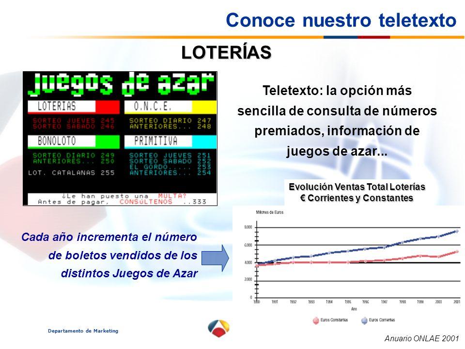 Departamento de Marketing LOTERÍAS Evolución Ventas Total Loterías Corrientes y Constantes Corrientes y Constantes Anuario ONLAE 2001 Cada año increme