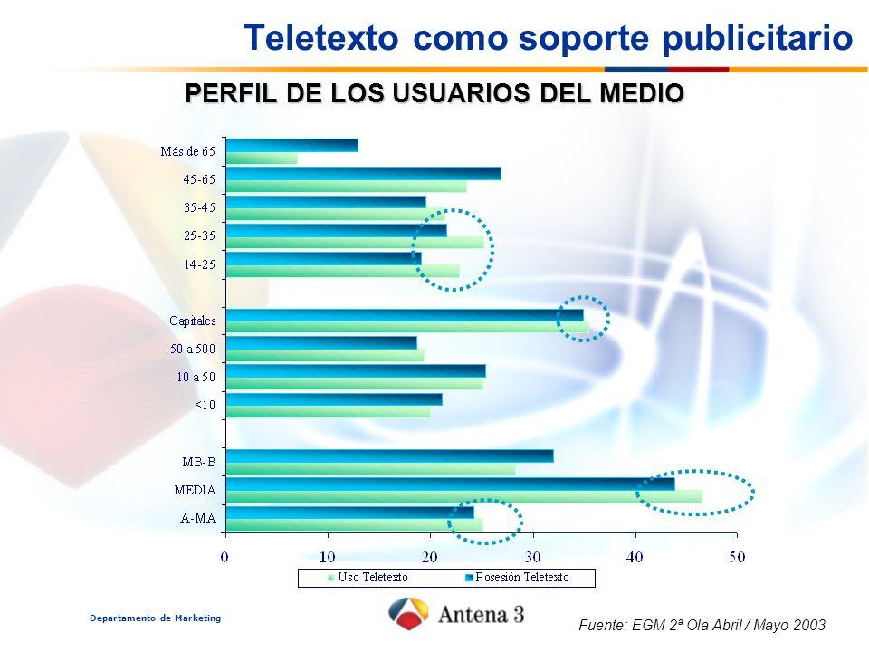 Departamento de Marketing Conoce nuestro teletexto AUDIENCIA DEL TELETEXTO ANTENA 3 % AUDIENCIA ACUMULADA POR MES NÚMERO CONSULTAS DIARIAS POR MES Fuente: Sofres, A.M.
