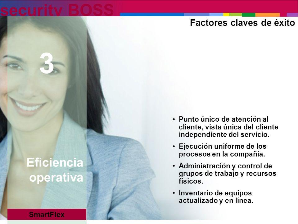 security BOSS Factores claves de éxito Punto único de atención al cliente, vista única del cliente independiente del servicio. Ejecución uniforme de l