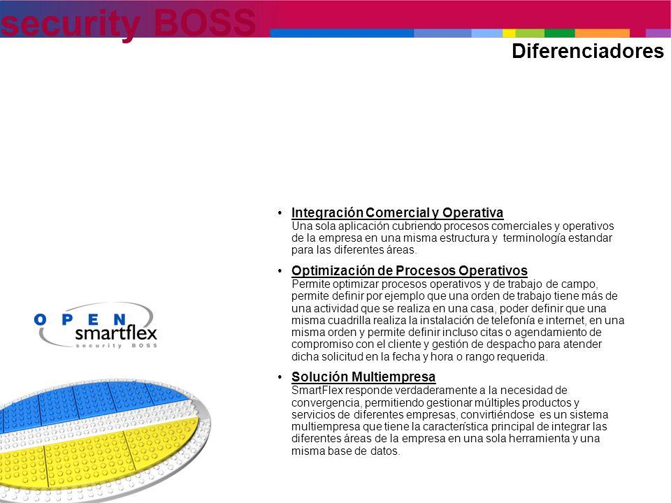 security BOSS Diferenciadores Integración Comercial y Operativa Una sola aplicación cubriendo procesos comerciales y operativos de la empresa en una m