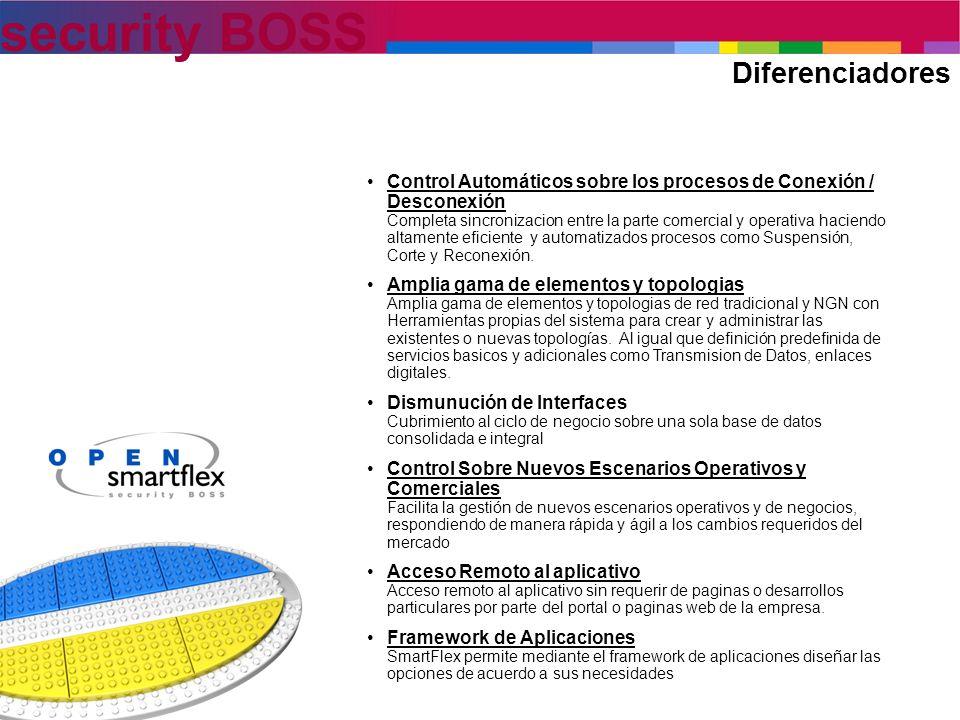 security BOSS Diferenciadores Control Automáticos sobre los procesos de Conexión / Desconexión Completa sincronizacion entre la parte comercial y oper