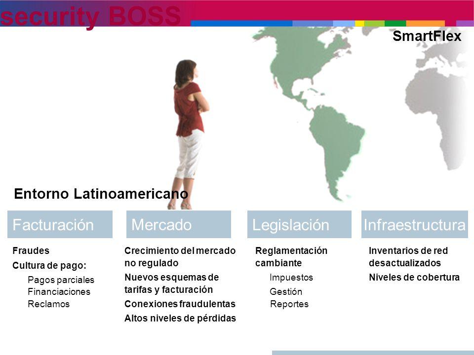 security BOSS SmartFlex Facturación Mercado Legislación Reglamentación cambiante Impuestos Gestión Reportes Crecimiento del mercado no regulado Nuevos
