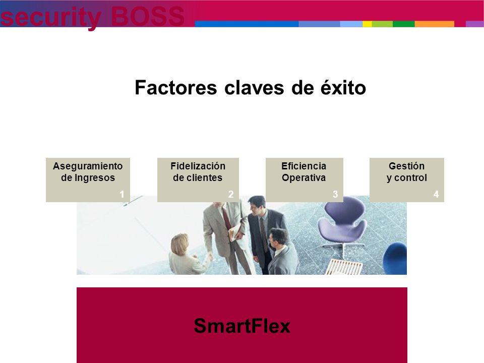 security BOSS Factores claves de éxito Aseguramiento de Ingresos 1 Fidelización de clientes 2 Eficiencia Operativa 3 Gestión y control 4 SmartFlex