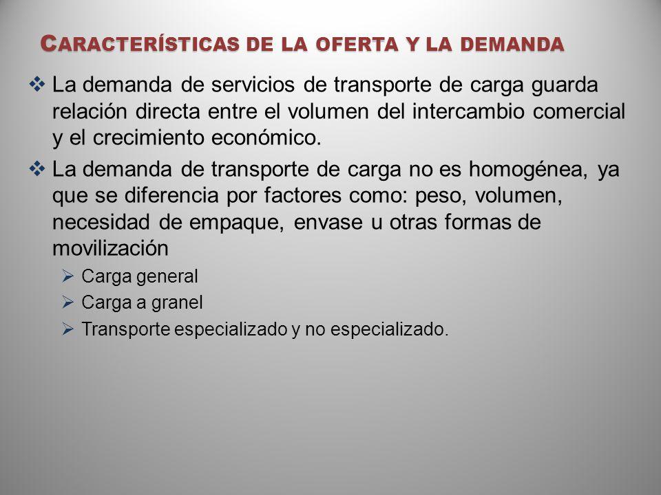 C ARACTERÍSTICAS DE LA OFERTA Y LA DEMANDA La demanda de servicios de transporte de carga guarda relación directa entre el volumen del intercambio com