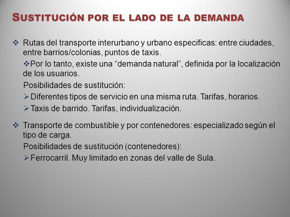 S USTITUCIÓN POR EL LADO DE LA DEMANDA Rutas del transporte interurbano y urbano especificas: entre ciudades, entre barrios/colonias, puntos de taxis.